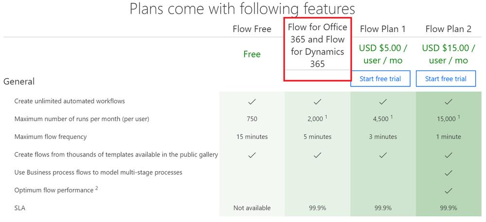 FlowPlanOffice365.png