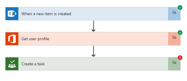 Error Report_Flow.PNG