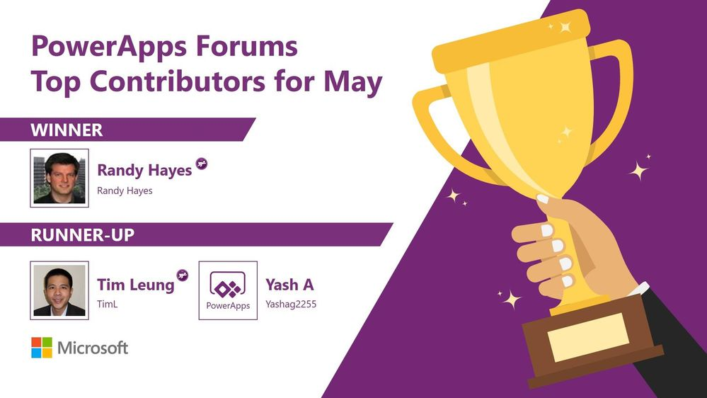 Top Community Contributors for May 2019