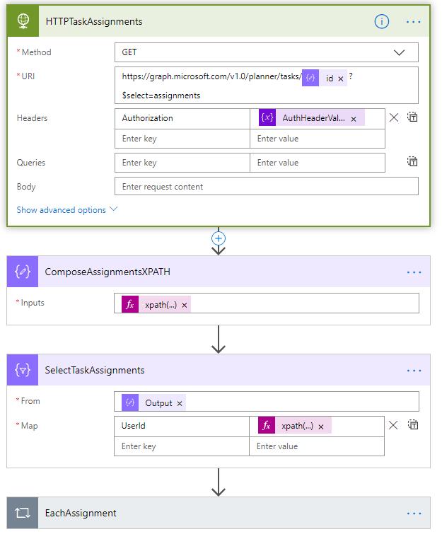 Solved: Getting JSON keys in flow - Power Platform Community