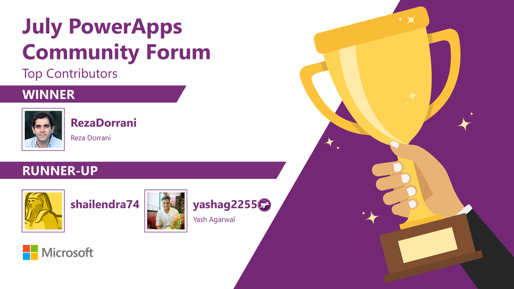 Top Community Contributors for July 2019