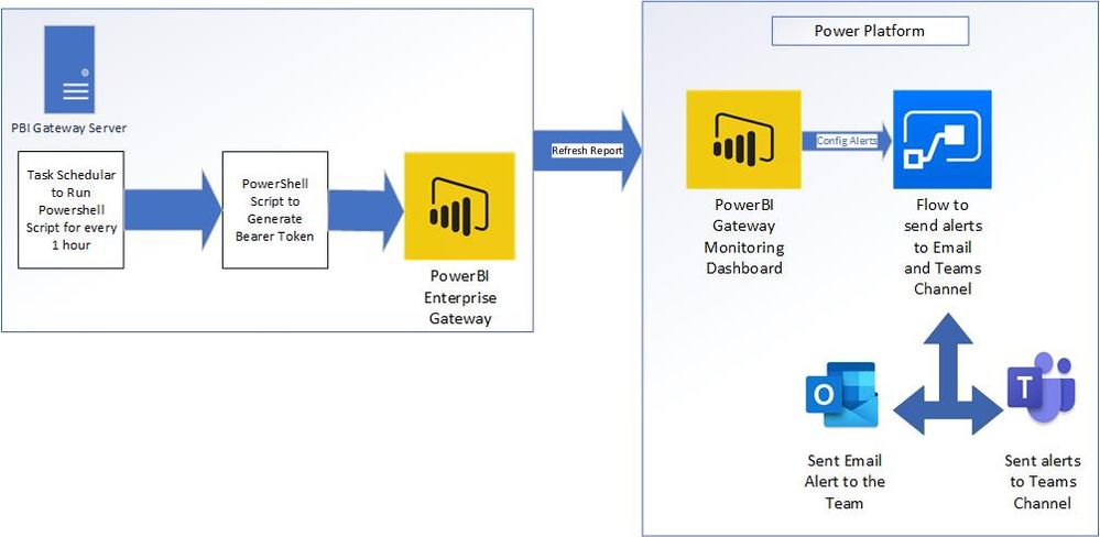 Gateway_monitoring.jpg