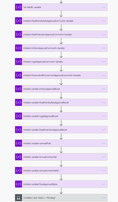 MS Flow Scope Init Variables 2.PNG