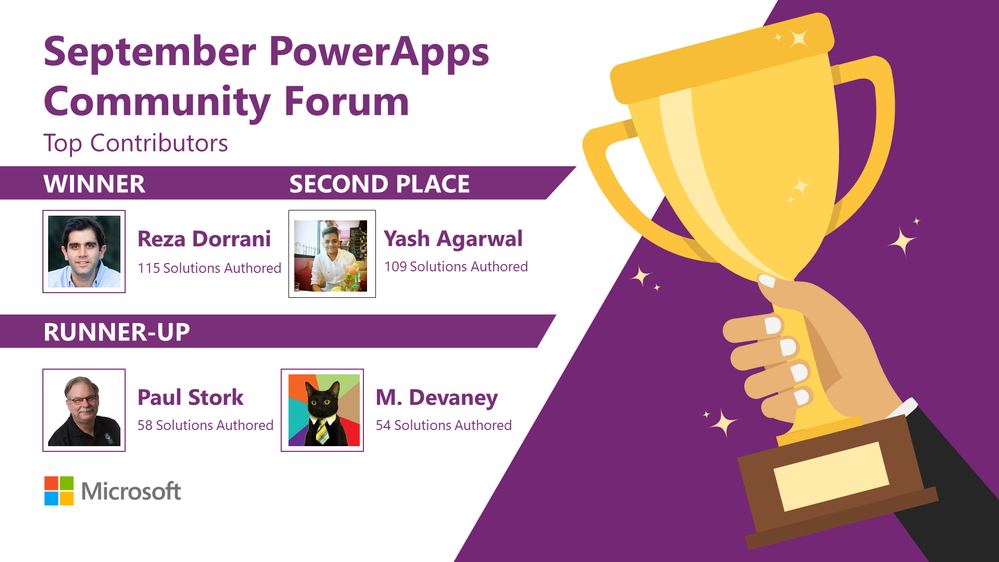Top Community Contributors for September  2019