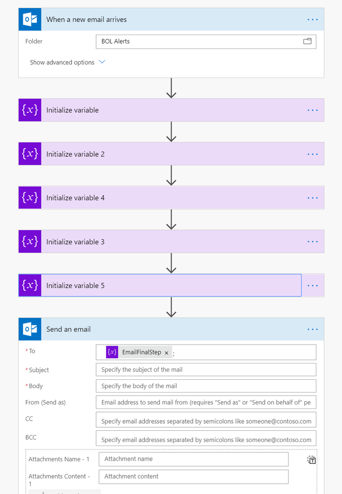 MS Flow Overview.png