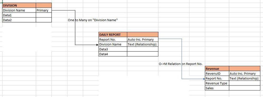 Data Structure.JPG