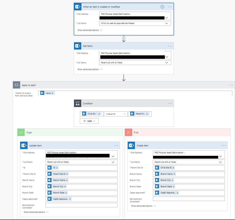 Sharepoint Flow.png.jpg