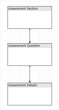 Assessment ERD.png